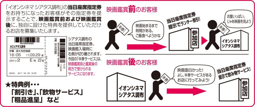 イオンシネマ・シアタス調布 半券サービスご利用イメージ